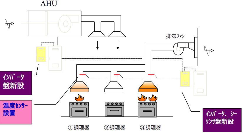 ESCO - 動力系2
